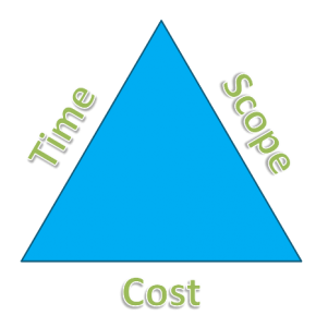 Project Management Triangle1