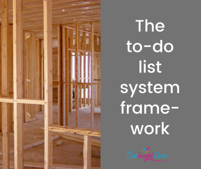 Text on picture: The to-do list system framework